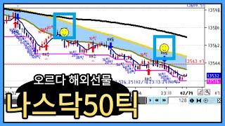 2/18(목)▶나스닥13565매도(추세수익+50틱)