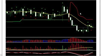 Forex walk forward testing