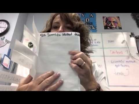 How To Make Scientific Method Foldable