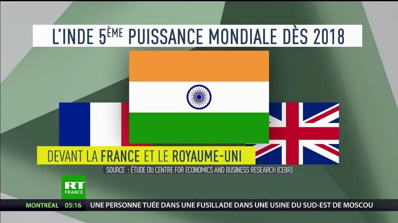 """Résultat de recherche d'images pour """"Puissance économique : l'Inde devant la France en 2018 ?"""""""