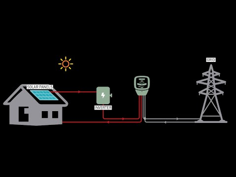 Distributed Generation in Solar PV Energy - Full Webinar