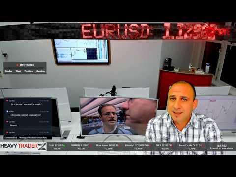 Wallstreet Live Trading - Offener DAX Trade (Long)