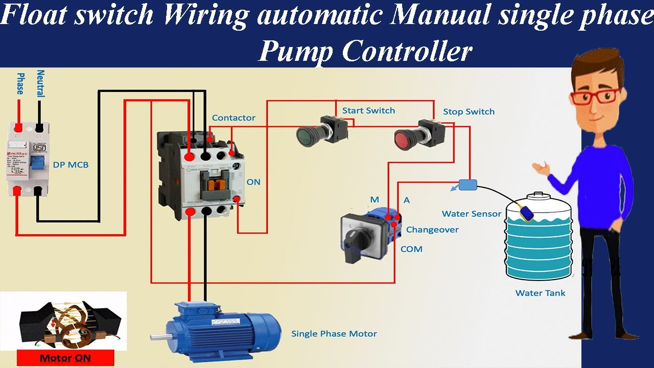 Float switch Wiring automatic Manual single-phase water Pump Controller    Water Pump - YouTube   Spdt Float Switch Wiring Diagram      YouTube