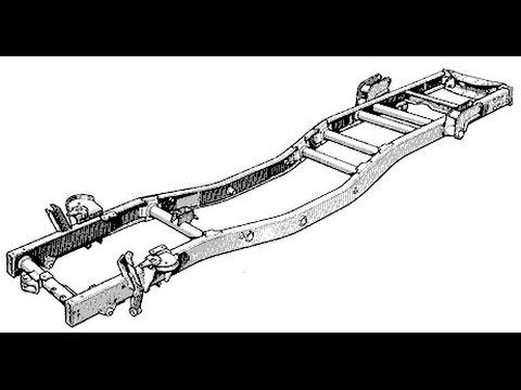 ladder frame catia v5
