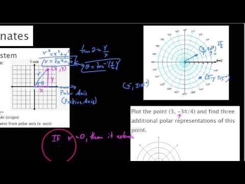 HPC 10.7.1,  The polar coordinate system