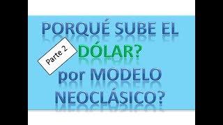 Aplicacion Práctica del Modelo Neoclásico en el Gobierno de Macri