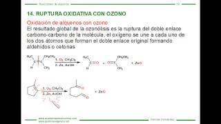 Ozonólisis de Alquenos