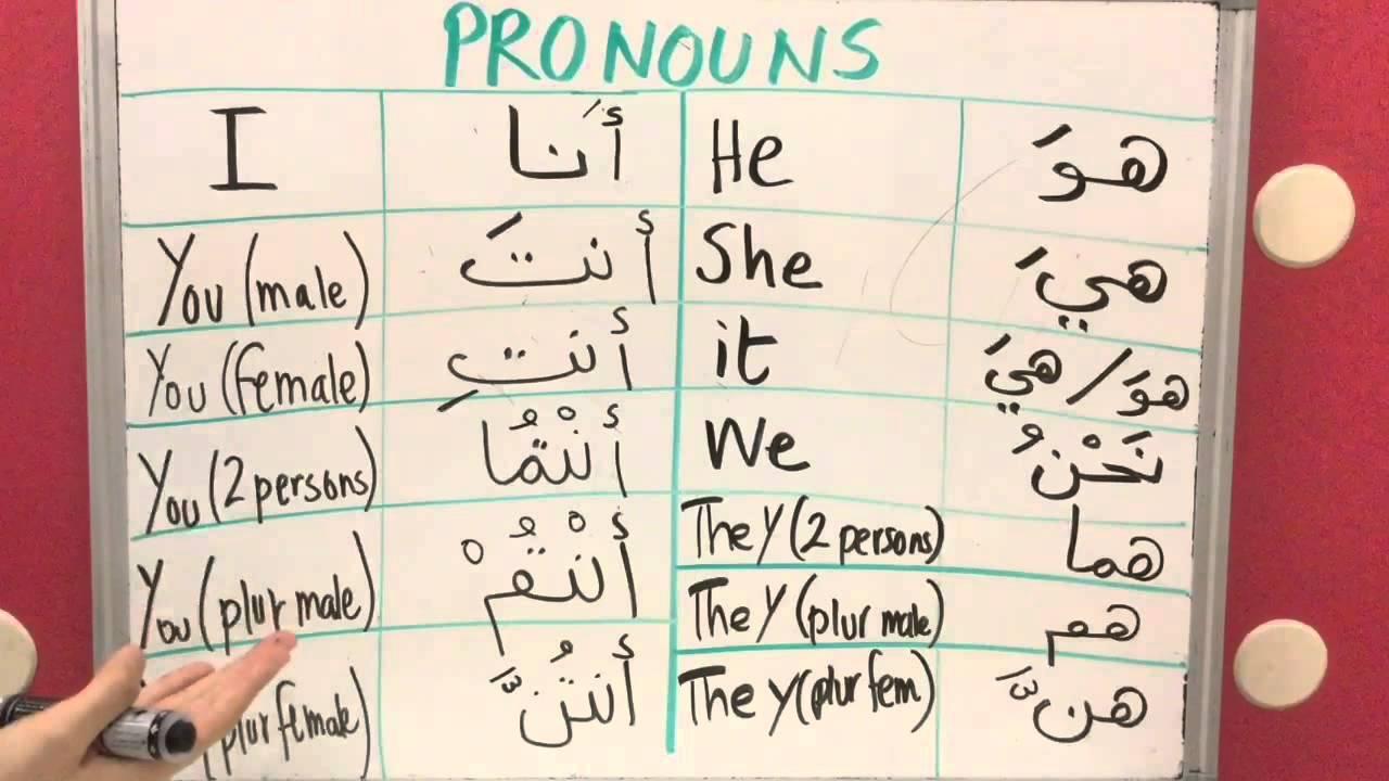 hight resolution of Arabic Pronouns (lesson 8) - الضمائر العربية - YouTube