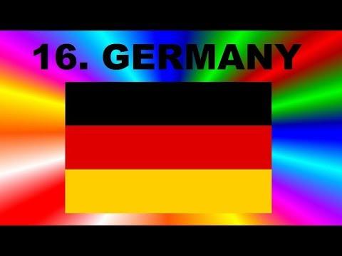 Top 20 Not Homophobic European Countries