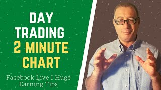 Download Video A Live Day Trade, 2 Minute Chart on Facebook Inc (fb) MP3 3GP MP4