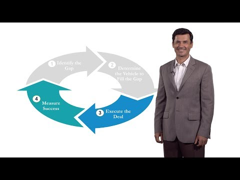 Business Development Part 2: Filling the Gap and Executing the Deal (Daniel Dornbusch)