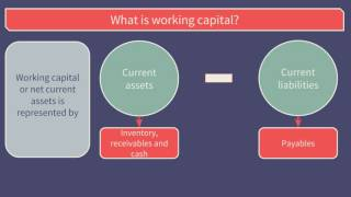 f9 what is working capital