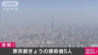 東京都で新たに5人感染 5日連続で20人下回る(20/05/19)