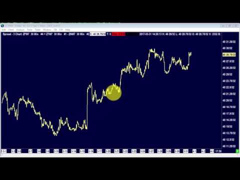 Jonathan Rose Discusses Bond Trading and Relative Value