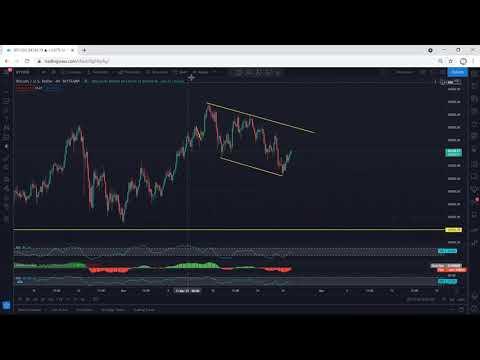Bitcoin Technical Analysis For March 27, 2021 - BTC