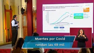 Reporte Covid-19 en México al miércoles 4 de agosto: suman 493 mil 873 casos negativos; 82 mil 460 sospechosos; hay 48 mil 869 fallecimiento por coronavirus, además de 449 mil 961 casos positivos, según informaron las autoridades de Salud