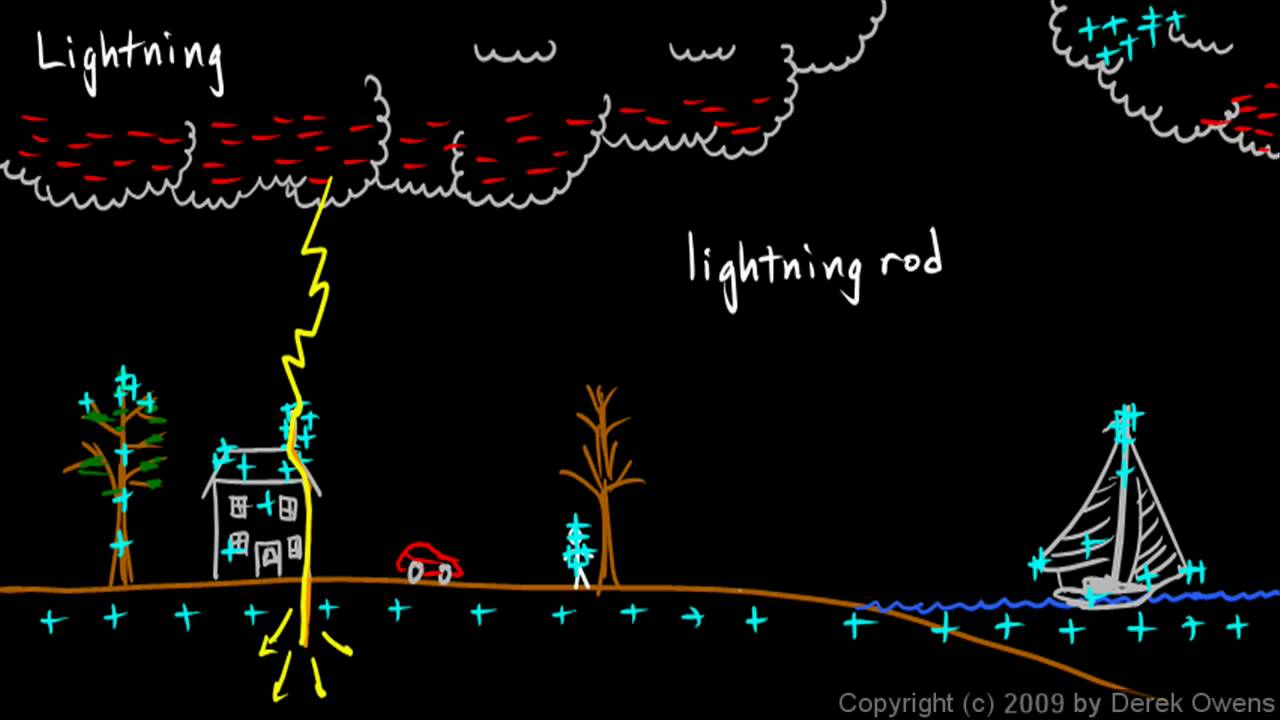 Physics 12.1.6b - Lightning, Part 2