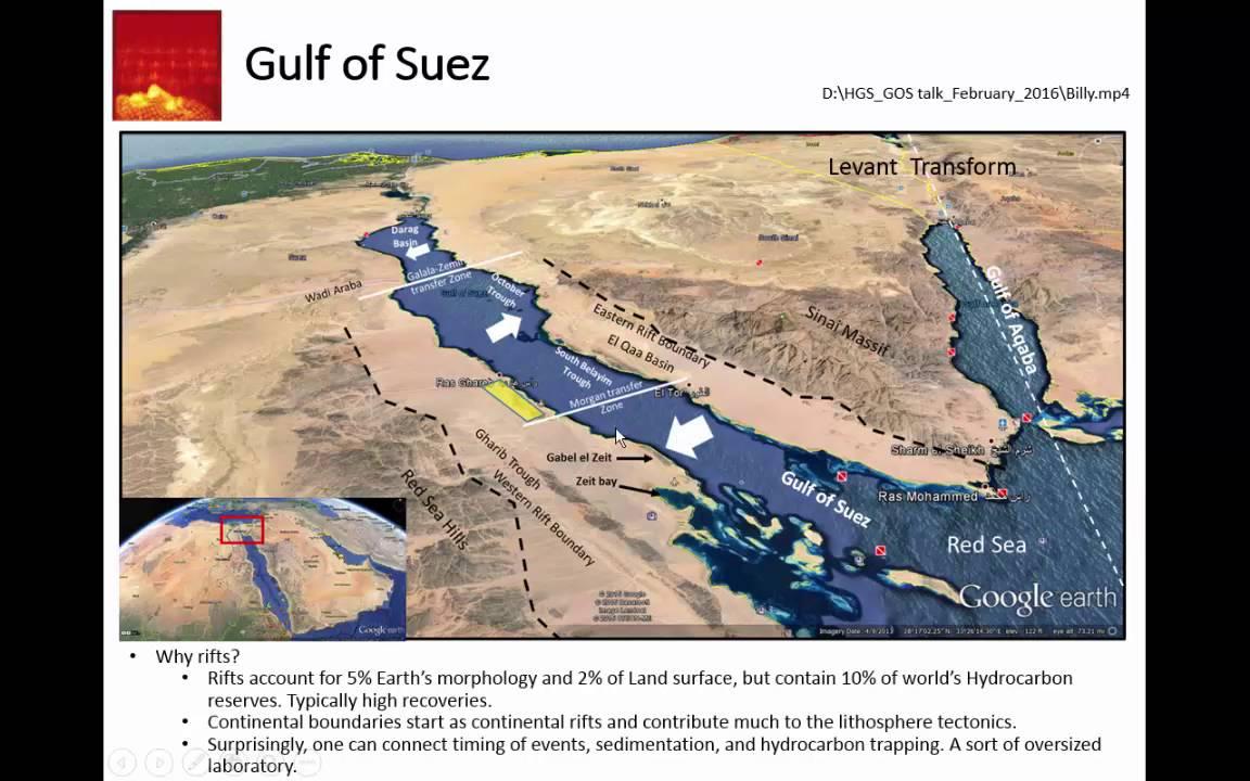Sharma Dronamraju-Oligo-Miocene Rifting Gulf of Suez Egypt - YouTube