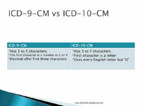 Enkelt vs tokammer icd