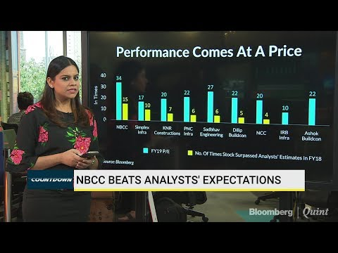 Chart Of The Day: NBCC Beats Anlaysts' Expectations