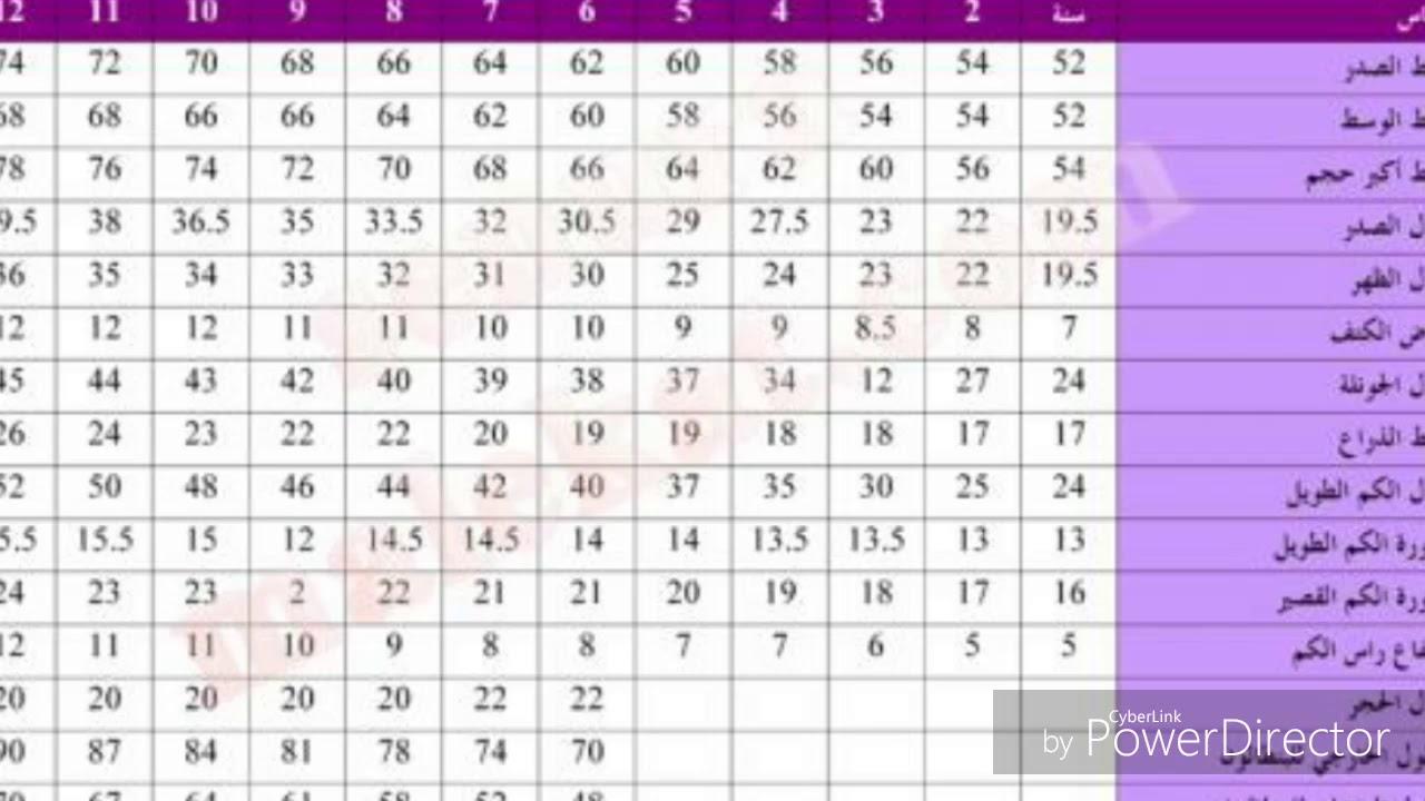 c652563d8 جدول مقاسات الاطفال👫 بنات👗 و اولاد👕 من عمر ٦ اشهر الى عمر ١٢ سنة ...