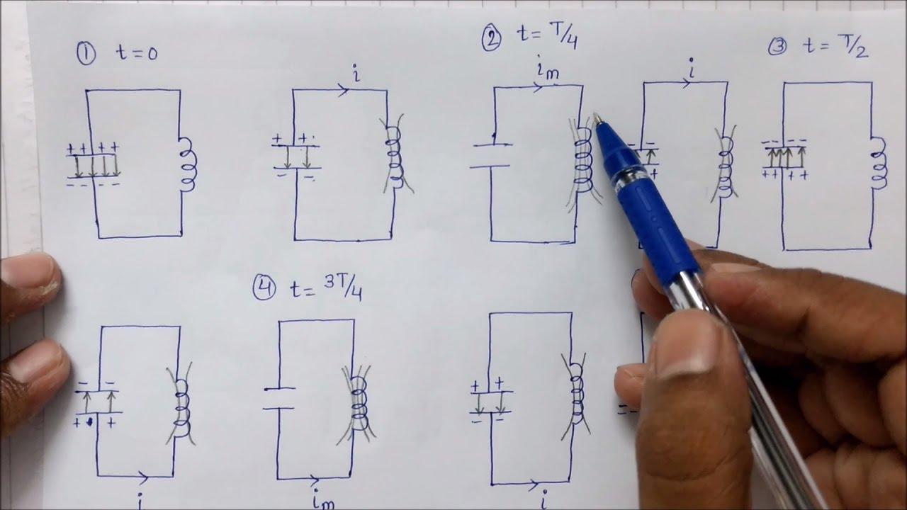 LC oscillations in Hindi