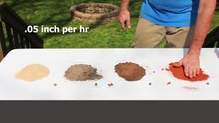 How To Identify Soil Types