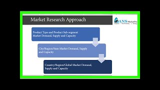 Breaking News | Renal Disease Market size and Key Trends in terms of volume and value 2018-2023