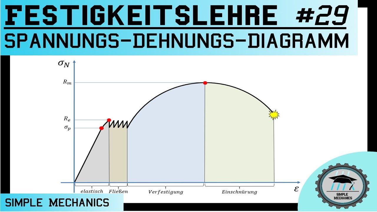 Fantastisch Elektrotechnische Diagramme Fotos - Elektrische ...