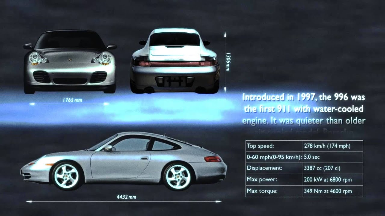 porsche 911 design evolution youtube. Black Bedroom Furniture Sets. Home Design Ideas