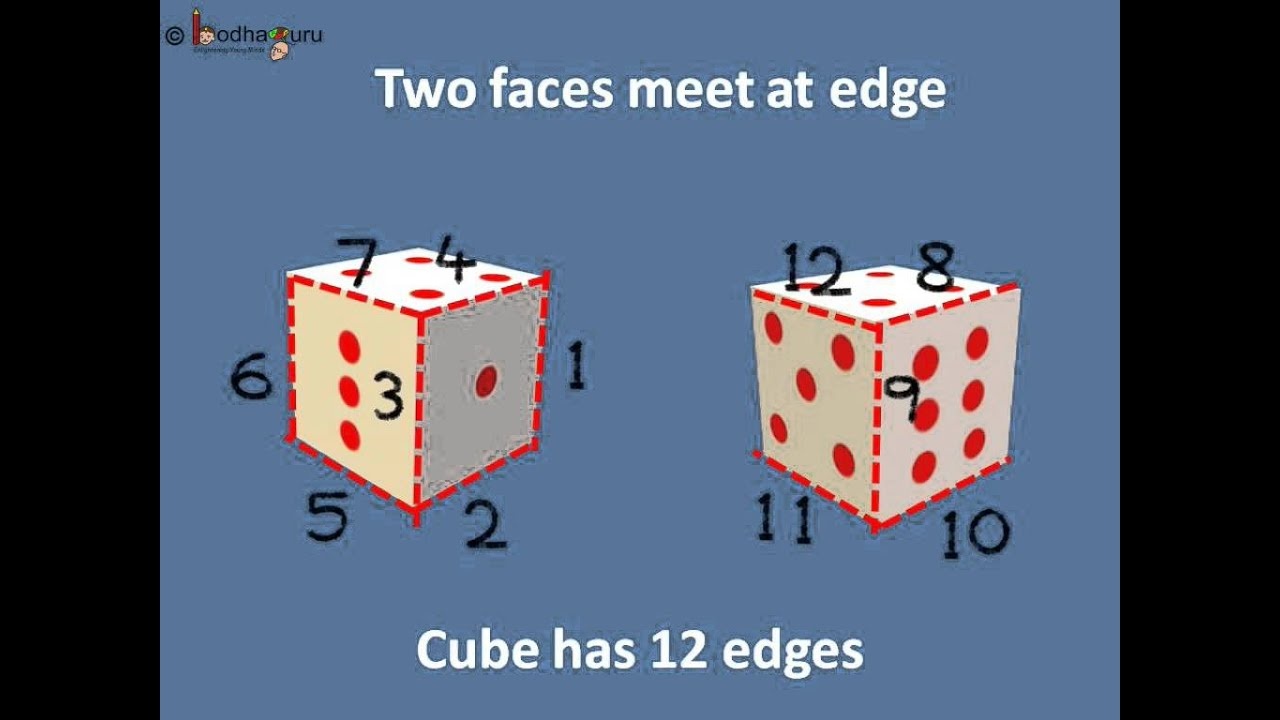 Maths - How to get 3D Shape from 2D Shapes - Hindi - YouTube