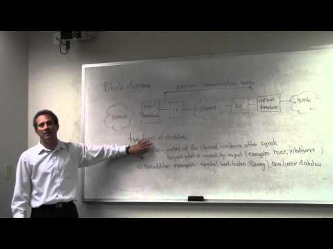 Digital Communications - Lecture 1