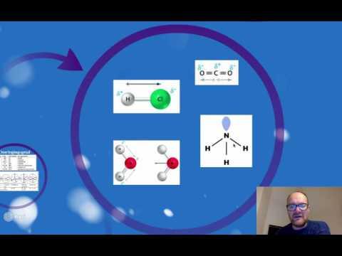 5VWO - wanneer is een molecuul een dipool?