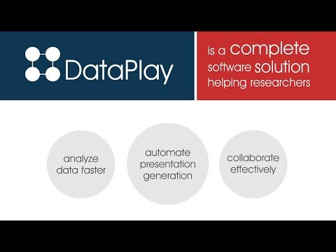DataPlay - Analyze, Visualize, Present