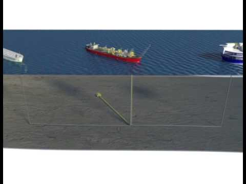 website animation for offshore Floating LNG case