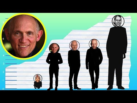 How Tall Is Armin Shimerman?  Height Comparison!