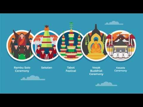 Indonesia Travel - Motion Graphics