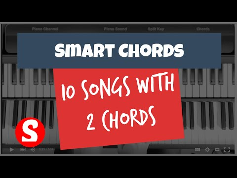 Learn 2 chords to play 10 worship piano songs | Absolute Easy Beginners First Piano Lesson