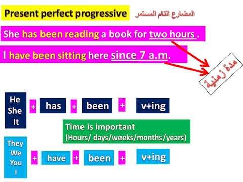 Unit 2 Revision MG1 Reem Alghamdi