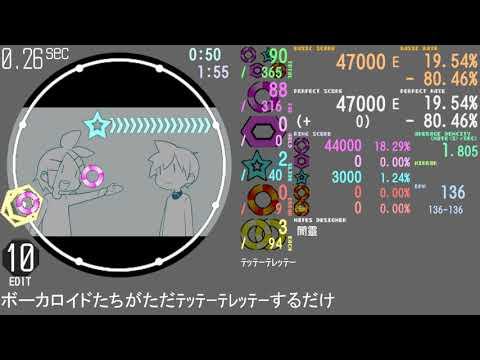 [Maimai創作譜面附有PV&歌詞]ボーカロイドたちがただテッテーテレッテーするだけ /GYARIテッテーテレッテー