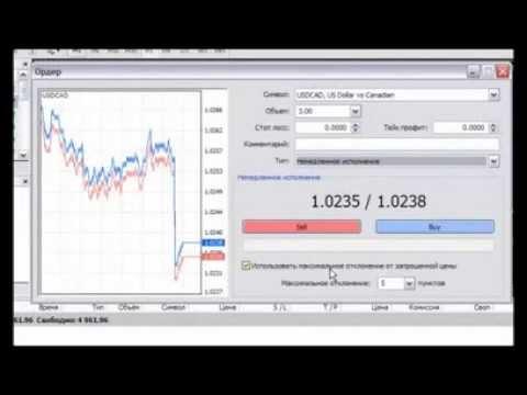 Как выставлять ордера на forex what is leverage forex