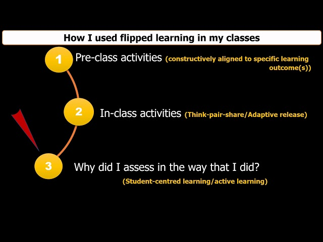 Flipped Learning and Formative Assessment