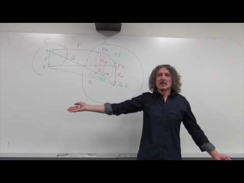 Category Theory 9.1: Natural transformations