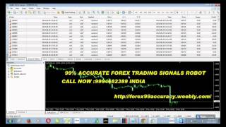99 forex accuracy robot ea 2015 CALL NOW :9087499151(whatsapp) INDIA