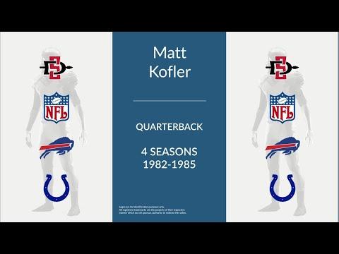 Matt Kofler: Football Quarterback