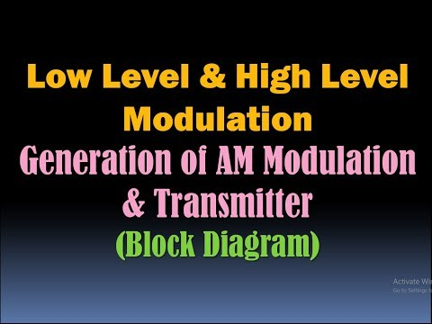 Engineering Made Easy Low Level and High Level Modulation Block