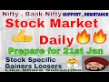 Stock Market Daily #15🔥🔥 Nifty & Bank Nifty support resistance| Reliance, HDFC Bank, Wipro (Hindi)