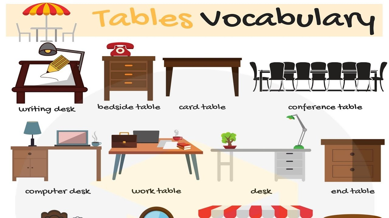 Tables Vocabulary In English Learn Names Of Tables Youtube