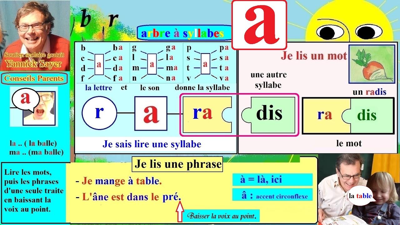 Apprentissage de la lecture maternelle cp en fran ais for Cuisinier francais 7 lettres