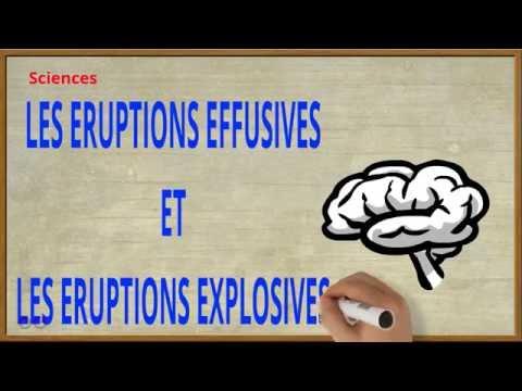 hqdefault - Classification des éruptions explosives